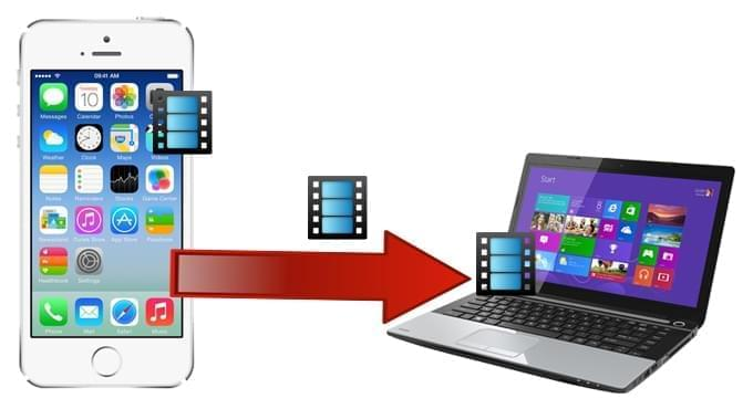3 Modi Per Trasferire Video Da Iphone A Pc